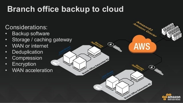 Best Practices For Backup And Recovery Windows Workload