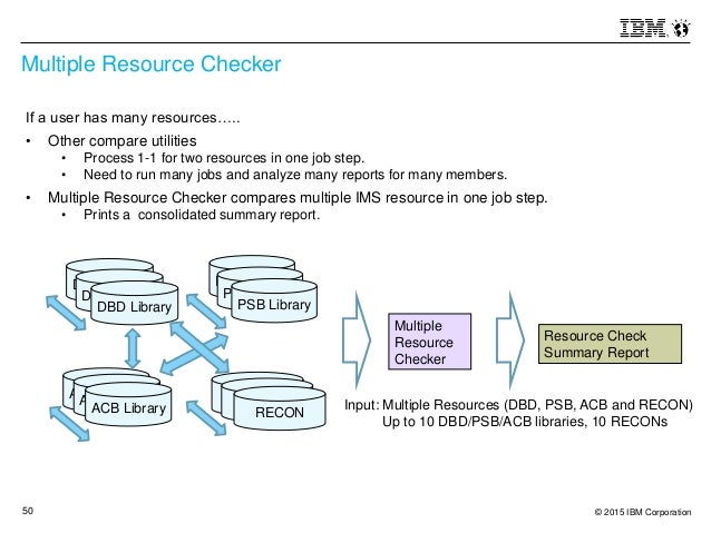 IMS Database Solution Pack Overview with Autonomics - IMS UG
