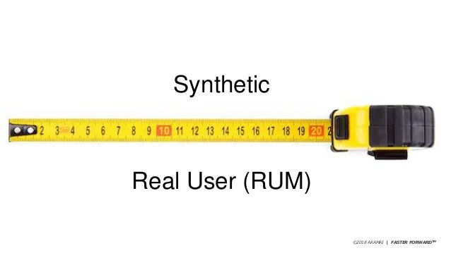 ©2018 AKAMAI   FASTER FORWARDTM Synthetic Real User (RUM)
