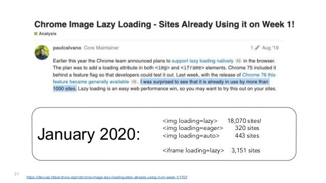 21 https://discuss.httparchive.org/t/chrome-image-lazy-loading-sites-already-using-it-on-week-1/1707 January 2020: <img lo...