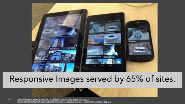 26 Responsive Images served by 65% of sites. https://developers.google.com/web/tools/lighthouse/audits/oversized-images Im...