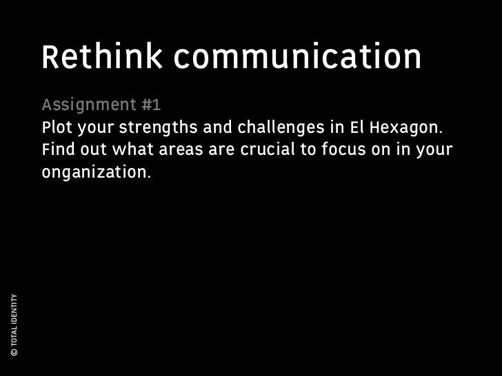 Rethink communication                   Assignment #1                   Plot your strengths and challenges in El Hexagon. ...