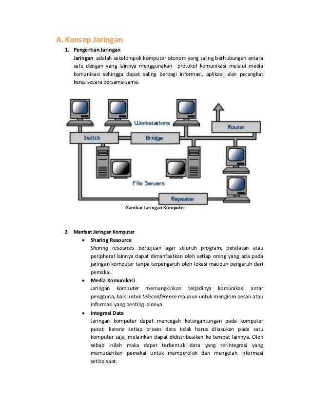 A. Konsep Jaringan 1. Pengertian Jaringan Jaringan adalah sekelompok komputer otonom yang saling berhubungan antara satu d...