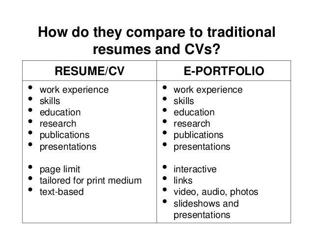 portfolio of work experience