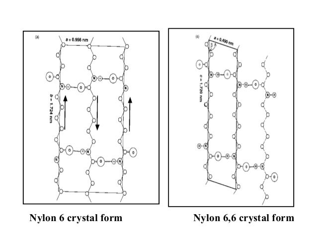 Netting Nylon Stocking 90