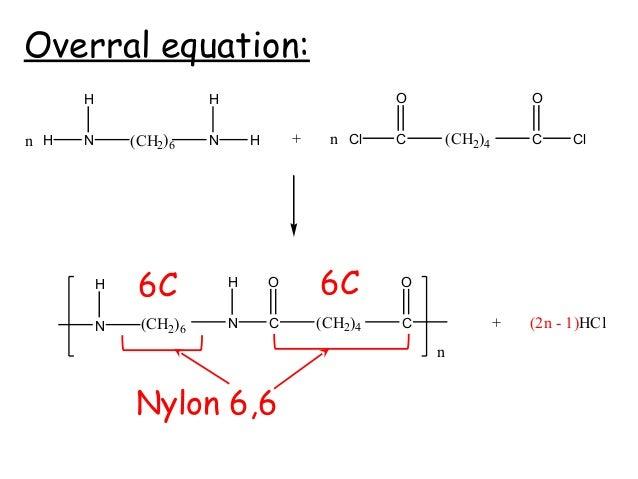Image result for nylon 66