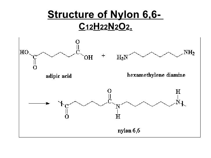 what is the chemical composition of nylon