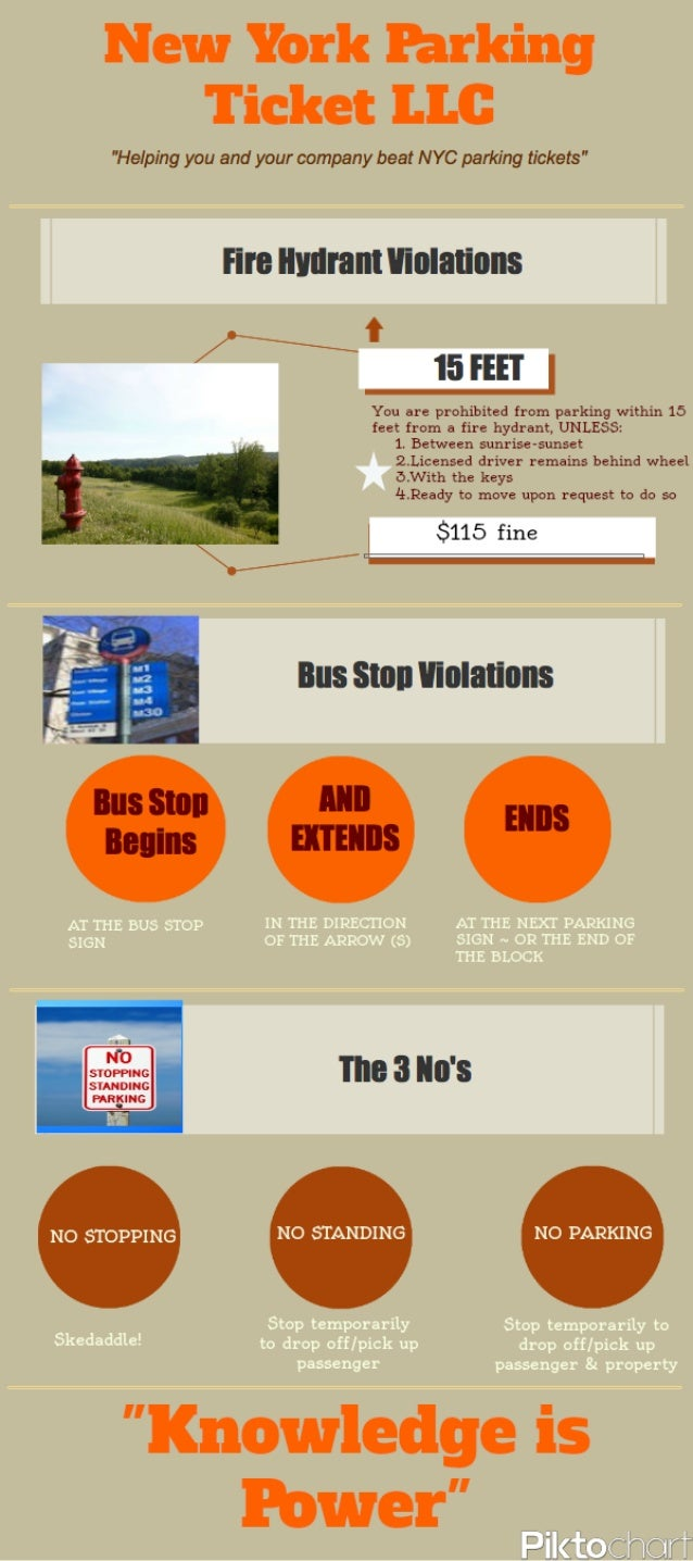 NYC Parking Ticket Infographics