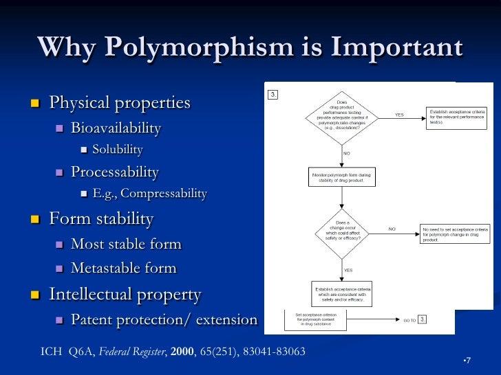 Physical Property Of Atorvastatin