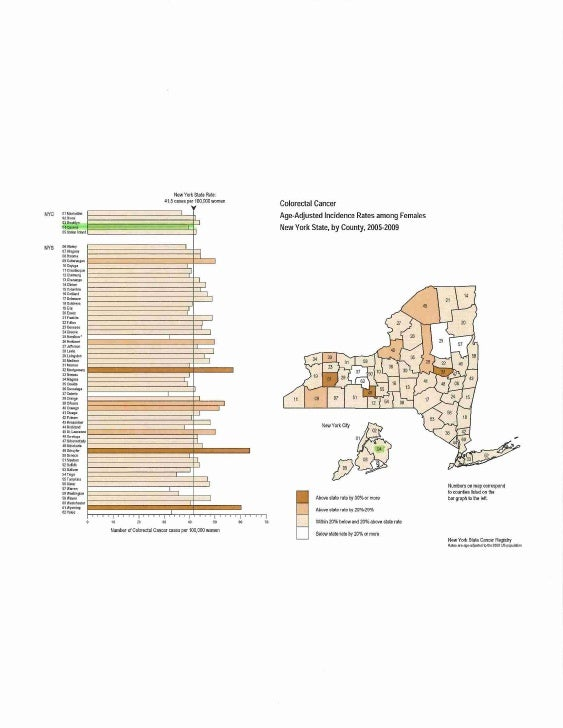 Nys cancer incident rates