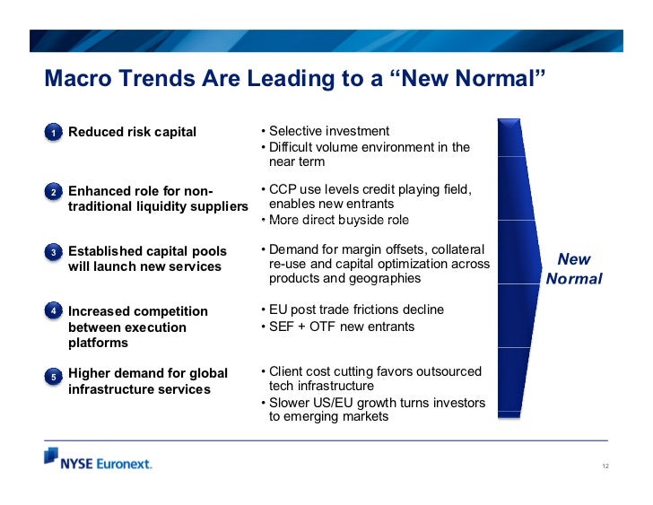 """Macro Trends Are Leading to a """"New Normal""""1   Reduced risk capital             • Selective investment                     ..."""