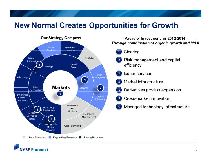 New Normal Creates Opportunities for Growth                             Our Strategy Compass                              ...