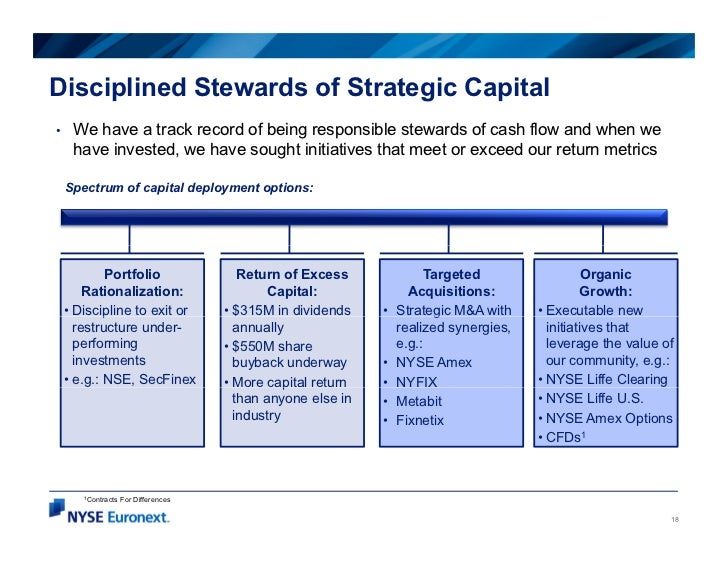 Disciplined Stewards of Strategic Capital•    We have a track record of being responsible stewards of cash flow and when w...
