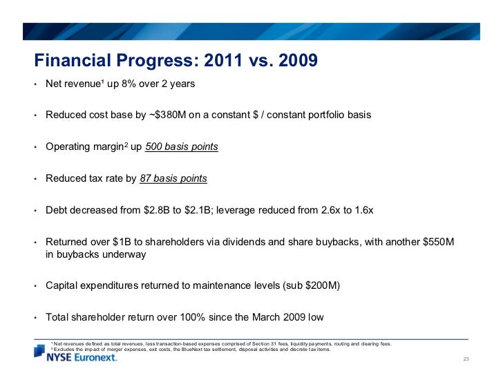 Financial Progress: 2011 vs. 2009•   Net revenue¹ up 8% over 2 years•   Reduced cost base by ~$380M on a constant $ / cons...