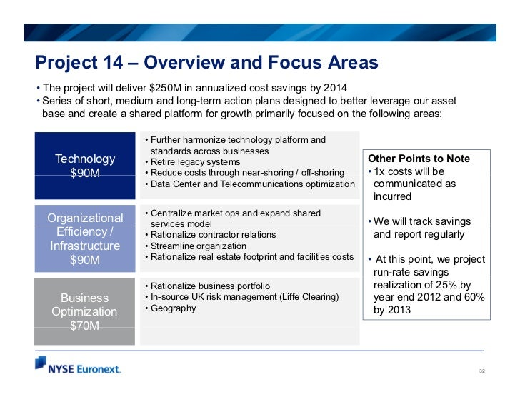 Project 14 – Overview and Focus Areas• The project will deliver $250M in annualized cost savings by 2014• Series of short,...