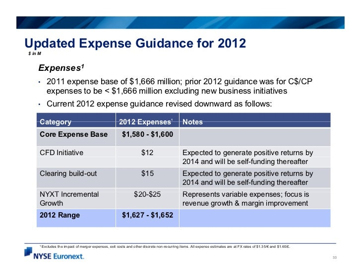 Updated Expense Guidance for 2012$i M in   Expenses1   •   2011 expense base of $1,666 million; prior 2012 guidance was fo...