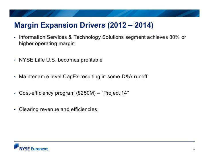 Margin Expansion Drivers (2012 – 2014)•   Information Services & Technology Solutions segment achieves 30% or    higher op...