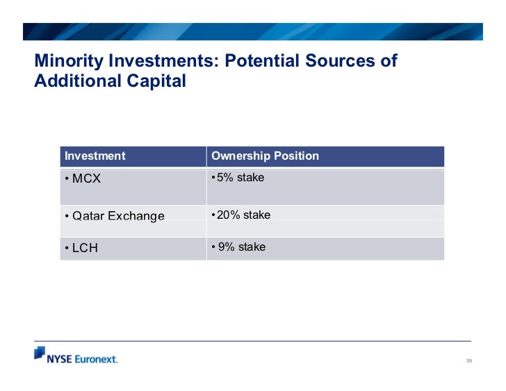 Minority Investments: Potential Sources ofAdditional Capital   Investment         Ownership Position   • MCX              ...