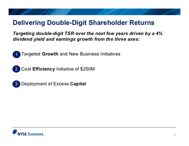 Delivering Double-Digit Shareholder ReturnsTargeting double-digit TSR over the next few years driven by a 4%dividend yield...