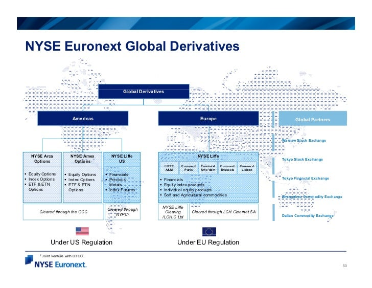NYSE Euronext Global Derivatives                                                Global Derivatives                        ...