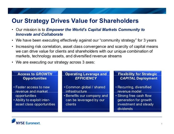 Our Strategy Drives Value for Shareholders• Our mission is to Empower the World's Capital Markets Community to  Innovate a...