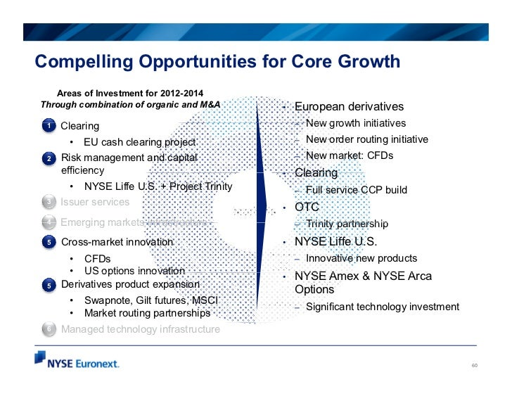 Compelling Opportunities for Core Growth   Areas of Investment for 2012-2014Through combination of organic and M&A        ...