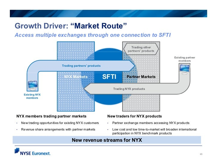 """Growth Driver: """"Market Route""""Access multiple exchanges through one connection to SFTI                                     ..."""