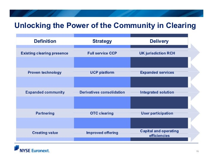 Unlocking the Power of the Community in Clearing        Definition                   Strategy                  Delivery Ex...