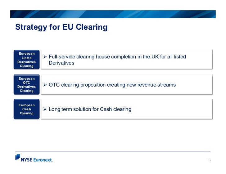 Strategy for EU Clearing European  Listed      Full-service clearing house completion in the UK for all listedDerivatives ...