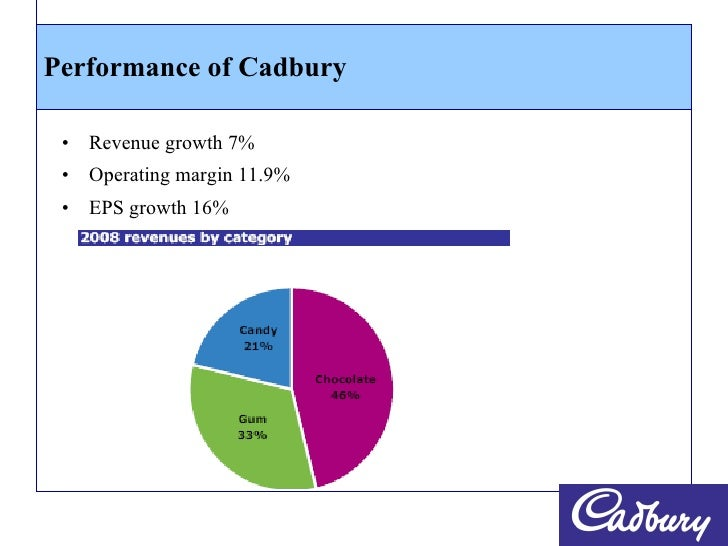 hr policies of cadbury She is a human resources executive with a distinguished career  fast-paced companies such as cadbury  company specific hr policies and.