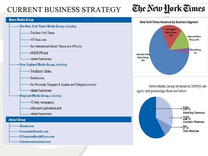 new york times newspaper swot analysis Latest breaking news and headlines on new york times co (nyt) stock from seeking alpha read the news as it happens.