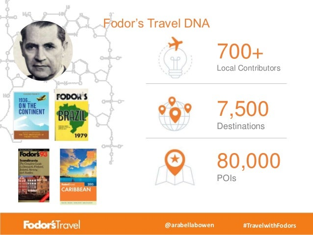 Fodor's Go List 2015 Slide 2