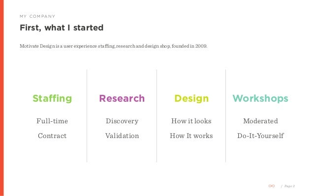 / Page 2 Motivate Design is a user experience staffing, research and design shop, founded in 2009. M Y C O M PA N Y First,...