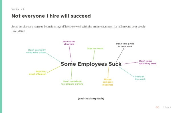 / Page 8 Someemployeesaregreat.Iconsidermyselfluckytoworkwiththe smartest,nicest,justallaroundbestpeople I could find. (an...