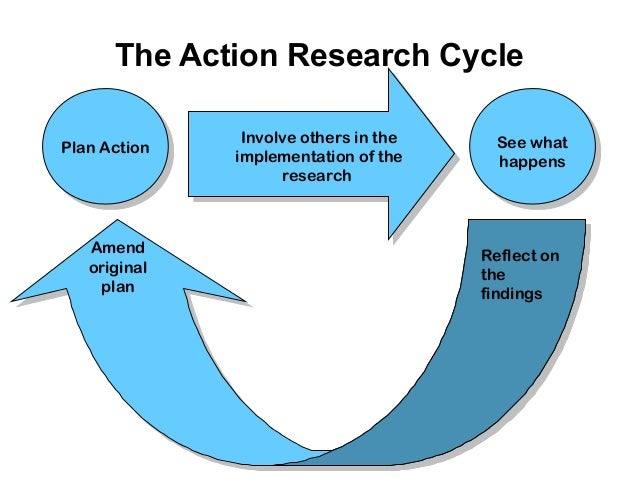 action research 1 11 action research in one's own science classroom in higher education objectives of this study.