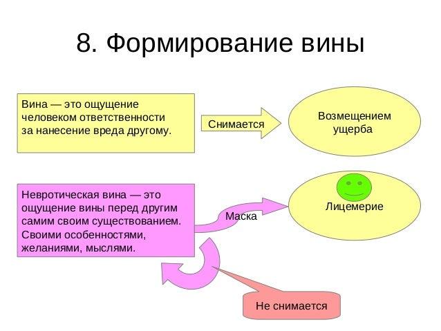 НвЗ Слайды третьего вещания Slide 3