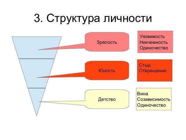 НвЗ Слайды седьмого вещания Slide 2