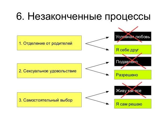 НвЗ Слайды седьмого вещания Slide 3