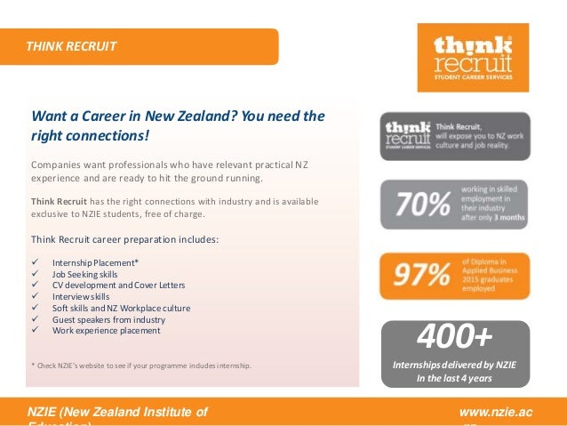 100% Original , cover letter new zealand job