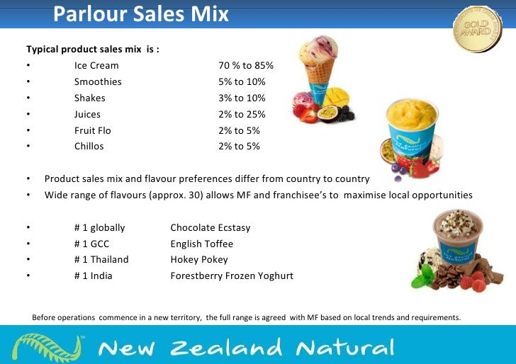 New Zealand Natural Franchise Presentation