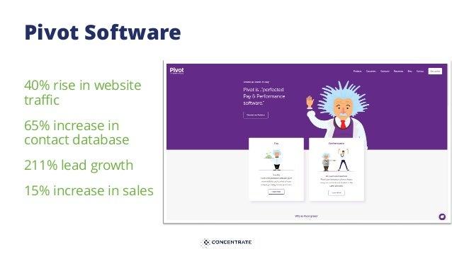 Rebooting Sales and Marketing