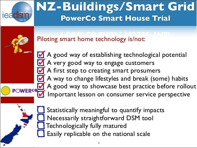 Smarthouse Kosten all you wanted to about energy and behaviour change