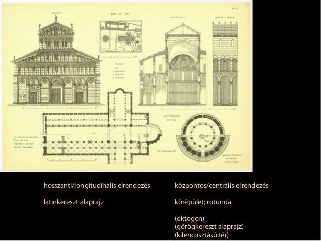 hosszanti/longitudinális elrendezés  központos/centrális elrendezés  latinkereszt alaprajz  körépület; rotunda (oktogon) (...