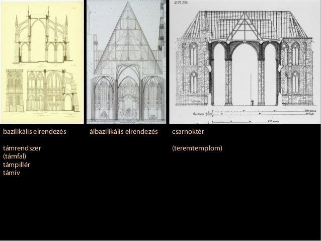 bazilikális elrendezés támrendszer (támfal) támpillér támív  álbazilikális elrendezés  csarnoktér (teremtemplom)