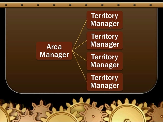 Organizational Dynamics Of Kfc