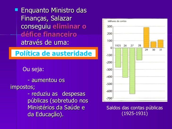 <ul><li>Enquanto Ministro das Finanças, Salazar conseguiu  eliminar o défice financeiro  através de uma: </li></ul>Polític...