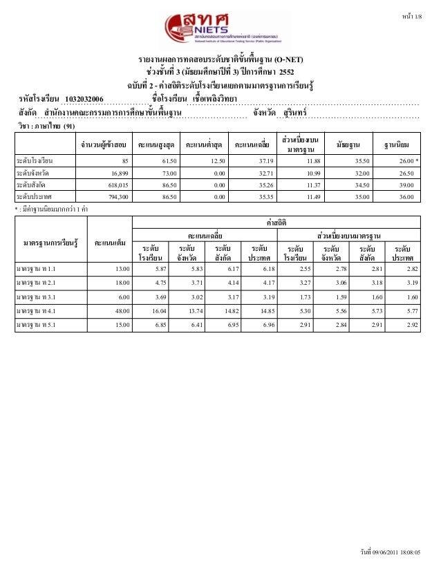 รายงานผลการทดสอบระดดบชาตตขดขนพพขนฐาน (O-NET) ชชวงชดขนททท 3 (มดธยมศศกษาปปททท 3) ปปการศศกษา 2552 ฉบดบททท 2 - คชาสถตตตระดดบโร...