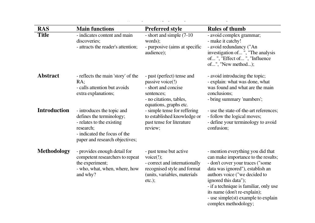 Table 2. Research Article Sections (RAS), main functions, preferred style and related rules of  RAS                  Main ...