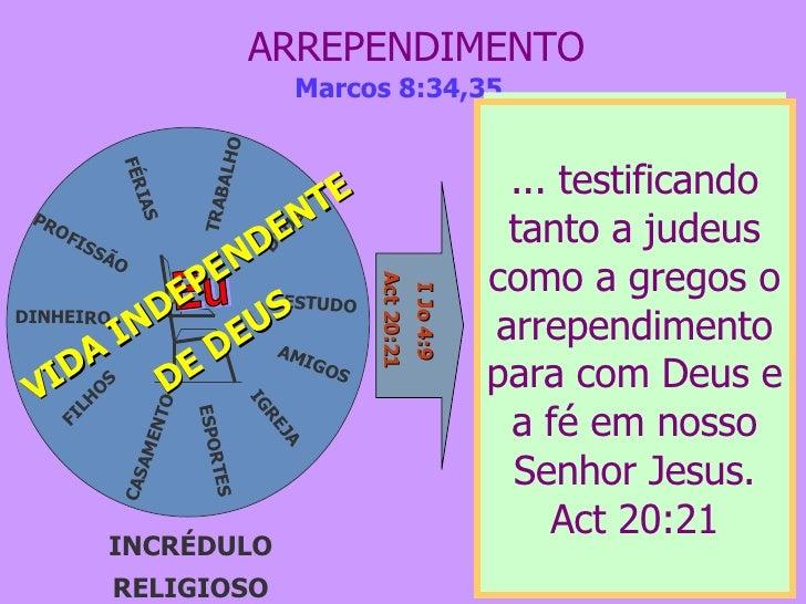 ARREPENDIMENTO Eu INCRÉDULO RELIGIOSO Marcos 8:34,35 VIDA INDEPENDENTE DE DEUS Act 20:21 I Jo 4:9 E ntão, convocando a mul...