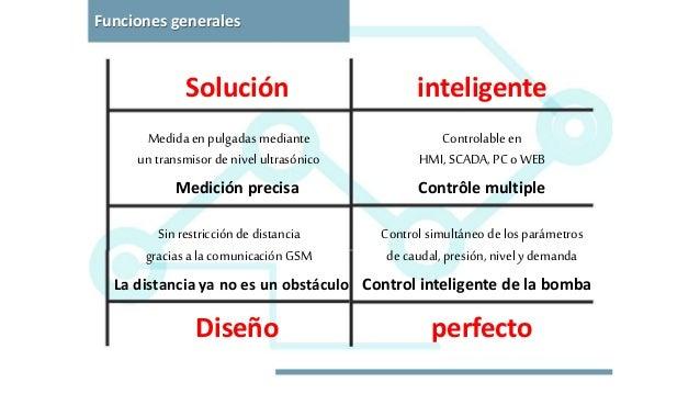 Funciones generales inteligente perfecto Solución Diseño Contrôle multipleMedición precisa Control inteligente de la bomba...